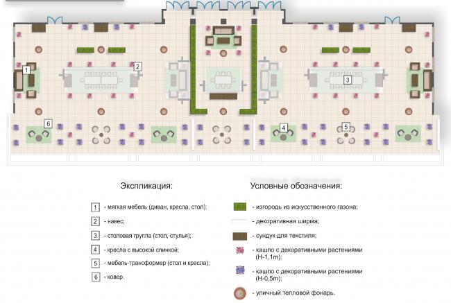Терраса президентских апартаментов. Генплан.  Планировка для 2-х и 3-х гостей