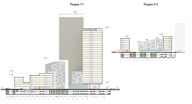 Концепция жилого комплекса на Рублевском шоссе. Разрезы © АБ «Атриум»