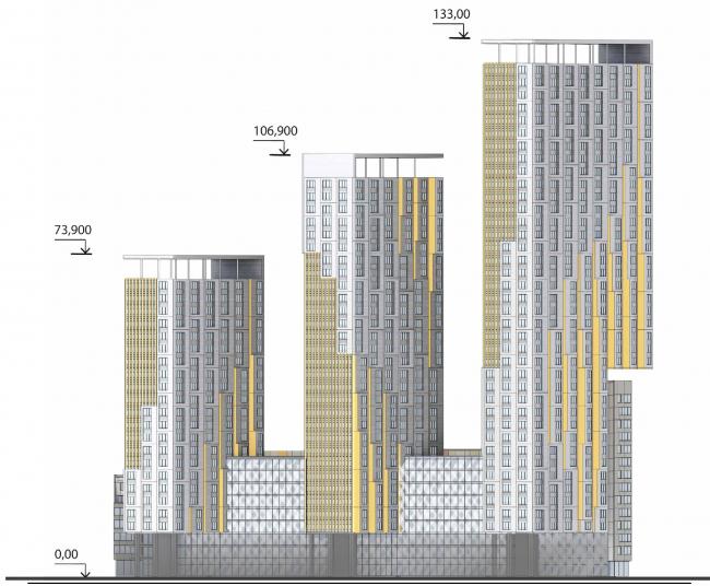 Концепция жилого комплекса на Рублевском шоссе. Северо-восточный фасад © АБ «Атриум»