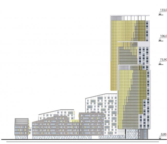 Концепция жилого комплекса на Рублевском шоссе. Юго-восточный фасад © АБ «Атриум»
