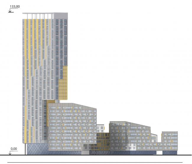 Концепция жилого комплекса на Рублевском шоссе. Северо-западный фасад © АБ «Атриум»