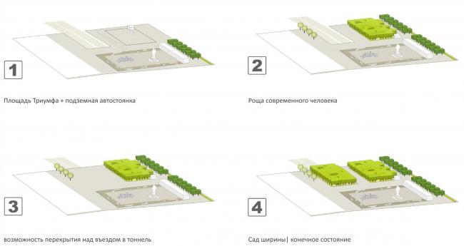 Этапы строительства / Концепция благоустройства Триумфальной площади. «ST rauma. Ландшафтная архитектура»