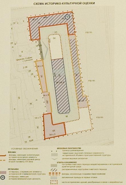 Предпроектное предложение по регенерации территории под гостиничный комплекс с апарт-отелем на Софийской набережной, вл.34, стр. 1, 4, 5, 6, 8. ООО «Ракурс аркитектс» (историческое исследование)