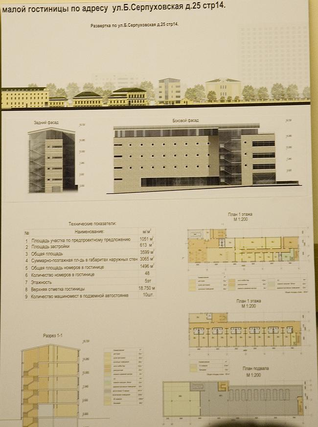 Предпроектное предложение строительства малой гостиницы по адресу ул. Большая Серпуховская, д. 25, корп. 14