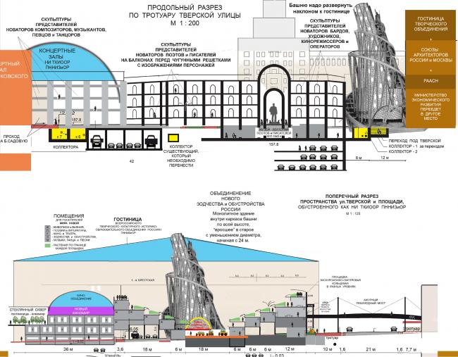 Концепция благоустройства Триумфальной площади © Кооператив «Парк и Музей»