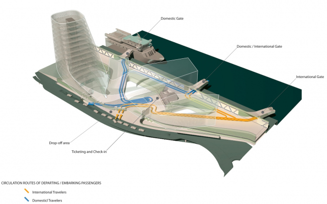 Терминал порта Гаосюна © Reiser+Umemoto