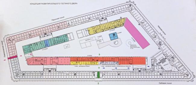 Проект приспособления внутренних территорий Большого Гостиного двора. Пересъемка: Алёна Кузнецова.