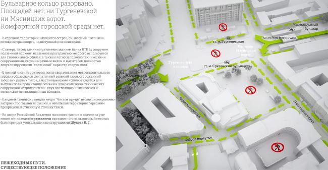 Схема функционального зонирования. Предпроектное предложение. АБ «Четвертое измерение»