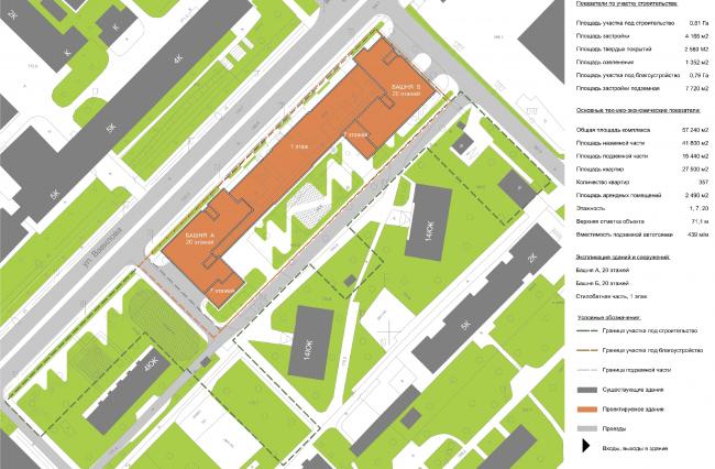 Многофункциональный жилой комплекс на улице Вавилова. Генплан. Проект, 2013 © Архитектурная мастерская «Группа АБВ»