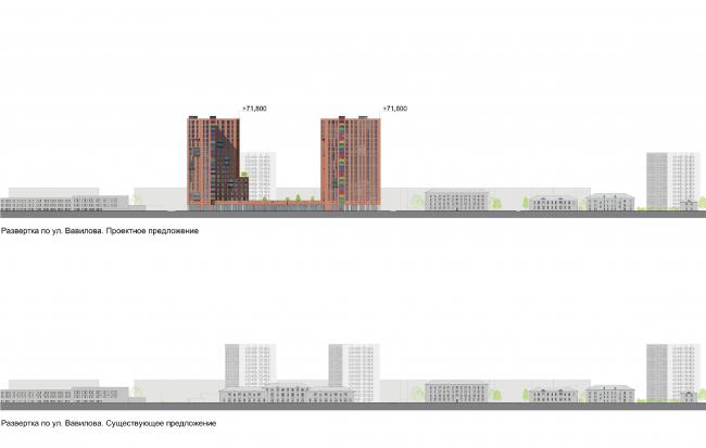 Многофункциональный жилой комплекс на улице Вавилова. Развертки. Проект, 2013 © Архитектурная мастерская «Группа АБВ»