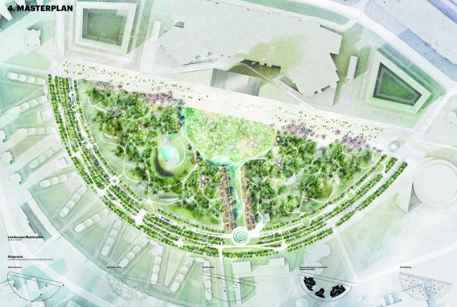 Концепция парка «Ходынское поле» © Land Milano SRL, 2014
