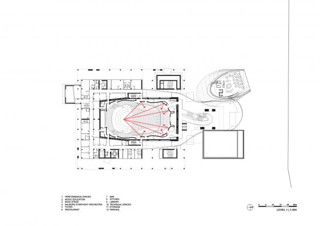 Дом музыки в Ольборге © Coop Himmelb(l)au