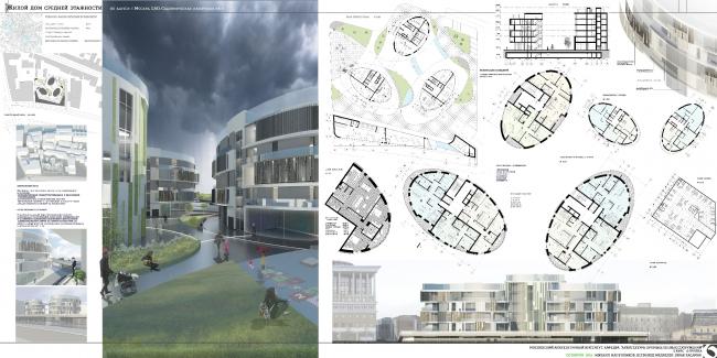 Проект жилого комплекса на Садовнической набережной. Яна Остапчук