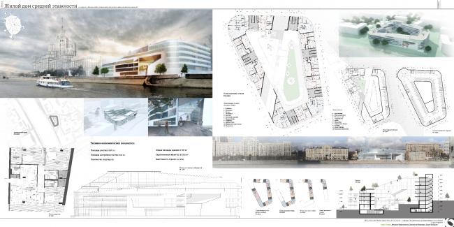 Проект жилого дома на Котельнической набережной. Анна Тузова