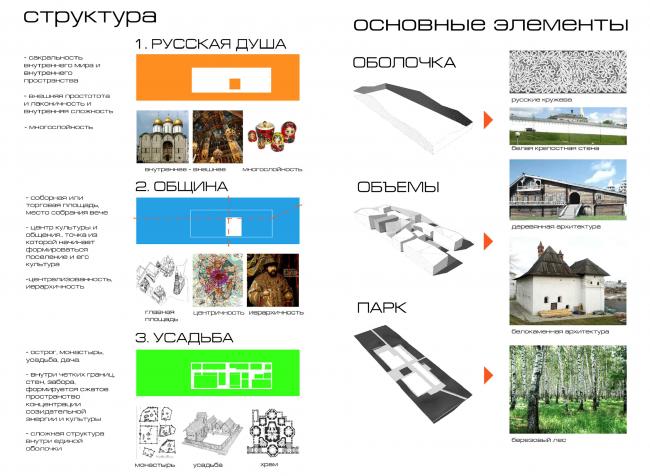 Работа бюро Мосин и партнеры. Иллюстрация предоставлена организаторами.