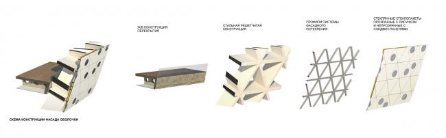 Детали фасада / Концепция реконструкции бассейна «Лужники», ДНК аг.