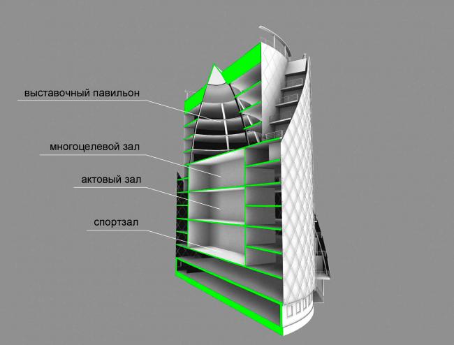 2-е место конкурса на разработку эскизного проекта Парка высоких технологий в Якутске. Проект ООО «Туйгун-Проект» (автор: Ждан Николаев). Иллюстрация предоставлена организаторами