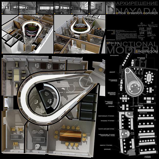 Приз зрительских симпатий: проект офиса компании Nayada Дмитрия Мелитоняна. Иллюстрация с сайта: http://www.archiconcurs.ru/
