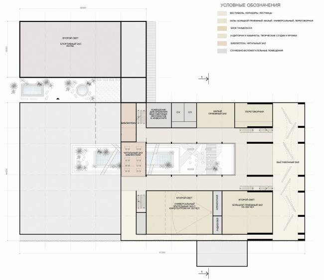 План 2 этажа. Российский центр науки и культуры в Кабуле © «А.Лен»