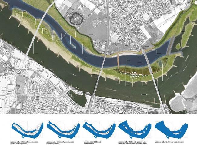 H+N+S. Новая набережная и Городской парк в Неймегене. Внизу - их границы при разном уровне воды в реке