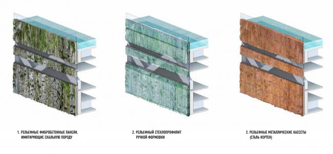 Концепция реконструкции бассейна «Лужники» © Архитектурное бюро Асадова