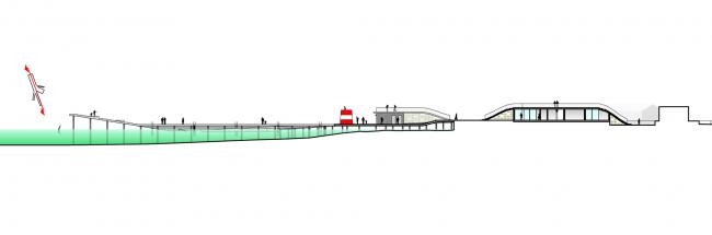 Купальня в гавани Фоборга © JDS