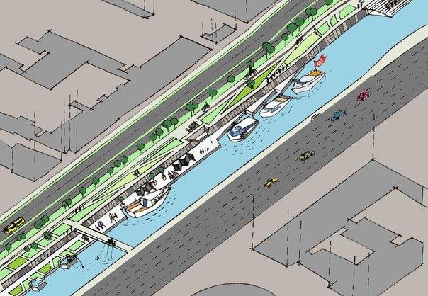 Концепция преобразования набережных Обводного канала. Изображение: the-village.ru