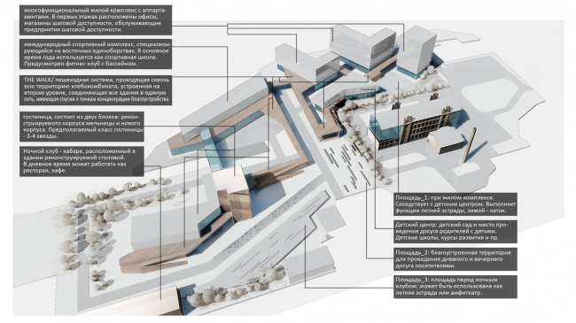 Reconstruction of the milling factory of Merchant Zaryvny into an office center © Т+Т Architects, Mealhouse Concept Design