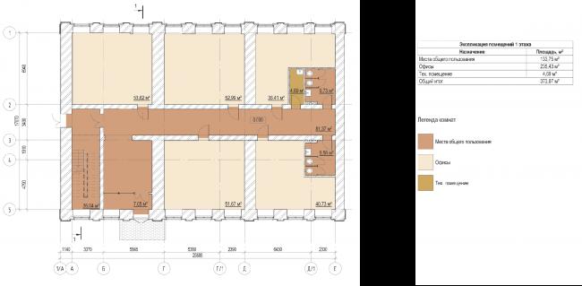 Архитектурная и градостроительная концепция реконструкции и реновации территории фабрики «Саратов мука». Корпус Б. Схема функционального зонирования 1 этажа © Т+Т Architects