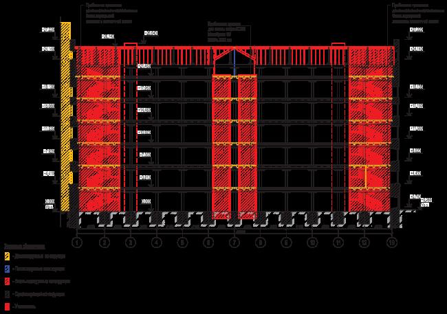 Архитектурная и градостроительная концепция реконструкции и реновации территории фабрики «Саратов мука». Корпус В. Схема реконструкции. Разрез 1-1 © Т+Т Architects