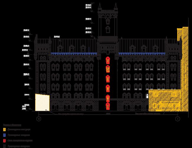 Архитектурная и градостроительная концепция реконструкции и реновации территории фабрики «Саратов мука». Корпус В. Схема реконструкции. Фасад 13-1 © Т+Т Architects
