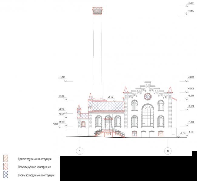 Архитектурная и градостроительная концепция реконструкции и реновации территории фабрики «Саратов мука». Корпус Г. Схема реконструкции. Фасад 1-8 © Т+Т Architects
