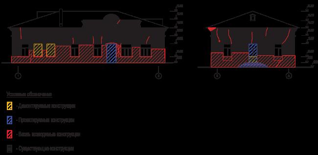 Архитектурная и градостроительная концепция реконструкции и реновации территории фабрики «Саратов мука». Корпус Ж. Схемы реконструкции фасадов © Т+Т Architects