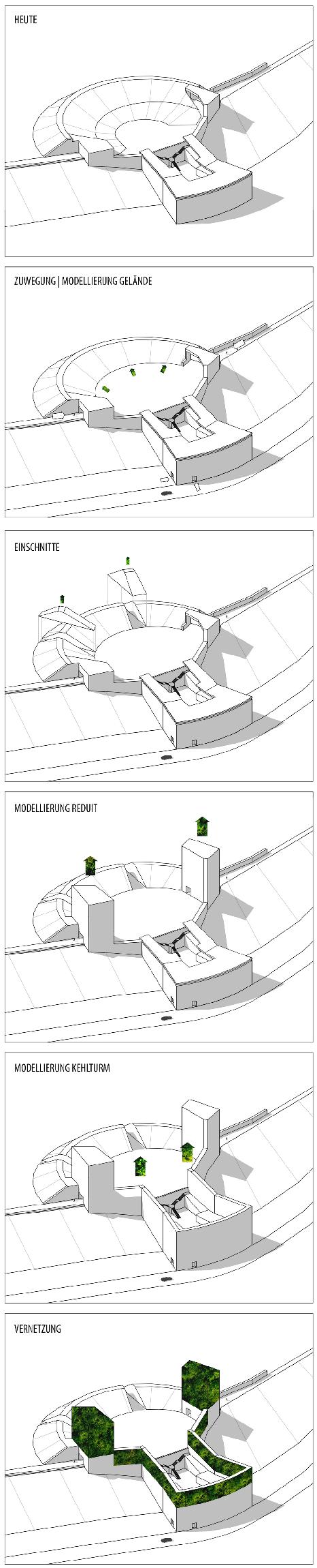 Разработка проекта. Проект «Крепость Кобленц – Новые возможности свободных пространств». © Автор: Элизабет Пабст