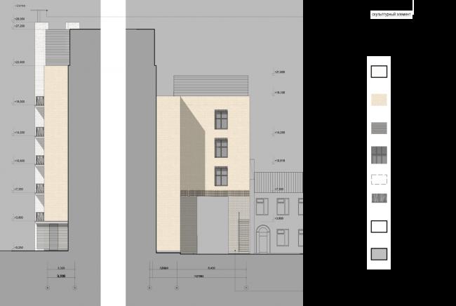 Схема фасадов в осях 6–5 и 5–7. Гостиница с апартаментами и подземной автостоянкой в Электрическом переулке, 2014 © Мастерская архитектора Бавыкина