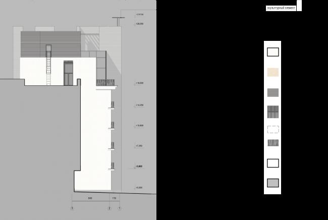 Схема фасада в осях 3–1. Гостиница с апартаментами и подземной автостоянкой в Электрическом переулке, 2014 © Мастерская архитектора Бавыкина