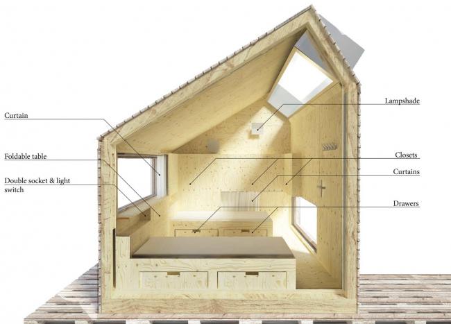 Проект жилого модуля для фестиваля YARKYFEST © Элиза Биала, Петр Бажински; Варшава, Польша – Шанхай, Китай