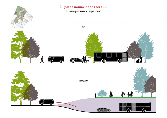 "First place. ""Nature′s Embassy"" Project. Authors: Groundlab (Netherlands), Wowhaus (Russia), Institute of urban planning ""Urbanica"" (Russia)."