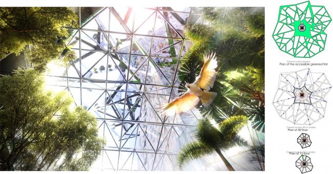 Проект комплекса «Земля Олонхо». © Северный оазис. Материалы предоставлены организаторами конкурса «Земля Олонхо»