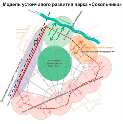 Седьмое место. Авторы: Институт экологического проектирования и изысканий, Лига-Алеф (Россия).