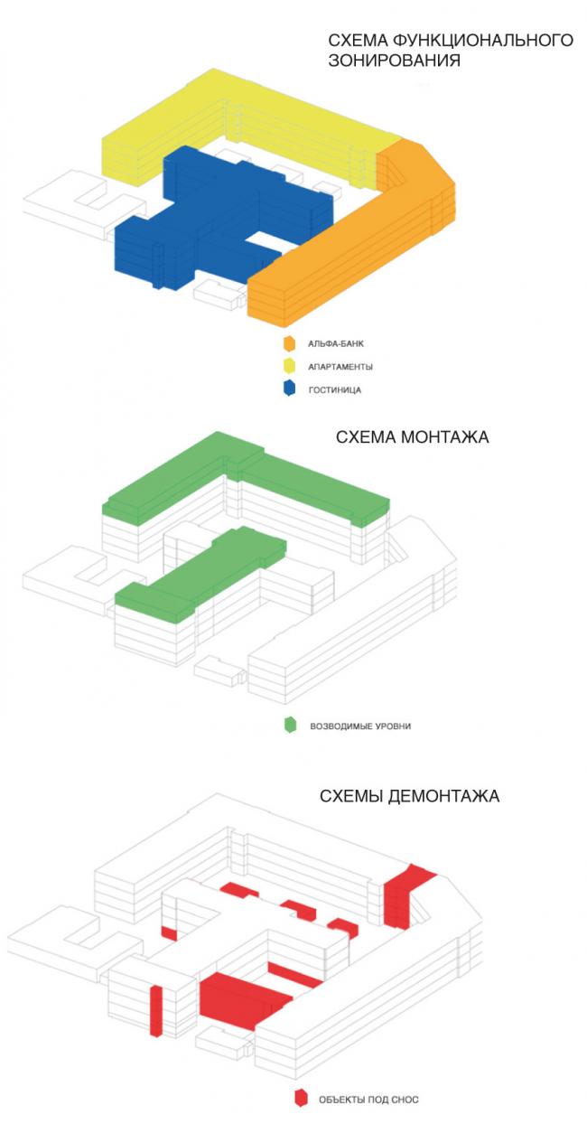 Реновация приборостроительного завода в Екатеринбурге. Первый проект. Схема зонирования, монтажа и демонтажа. Проект, 2014 © Т+Т Architects