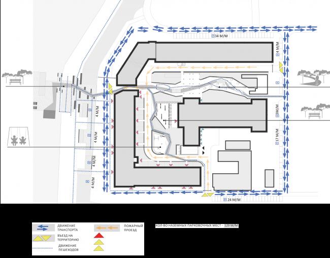 Реновация приборостроительного завода в Екатеринбурге. Первый проект. Схема движения пешеходов, благоустройство территории. Проект, 2014 © Т+Т Architects