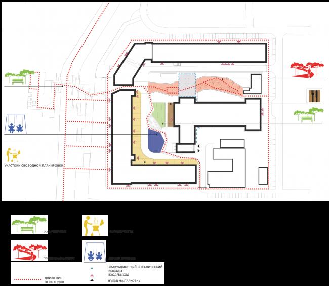 Реновация приборостроительного завода в Екатеринбурге. Первый проект. Схема расположения входных групп. Проект, 2014 © Т+Т Architects