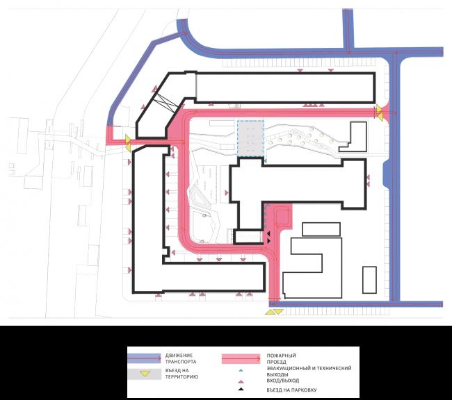Реновация приборостроительного завода в Екатеринбурге. Первый проект. Схема движения пожарного транспорта. Проект, 2014 © Т+Т Architects