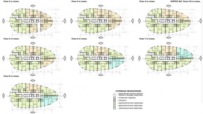 Проект района среднеэтажной жилой застройки в окрестностях Екатеринбурга. Корпус №5. План 2-8-го этажа © «Архитектуриум», 2014