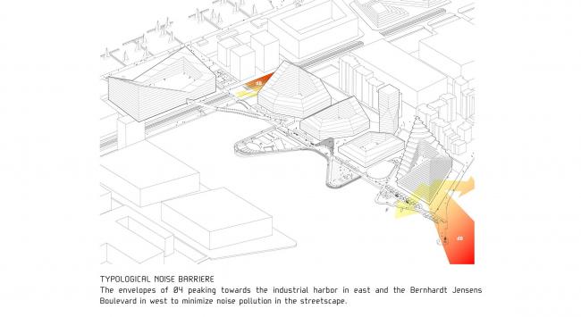 Basin 7 – реконструкция гавани в Орхусе © BIG