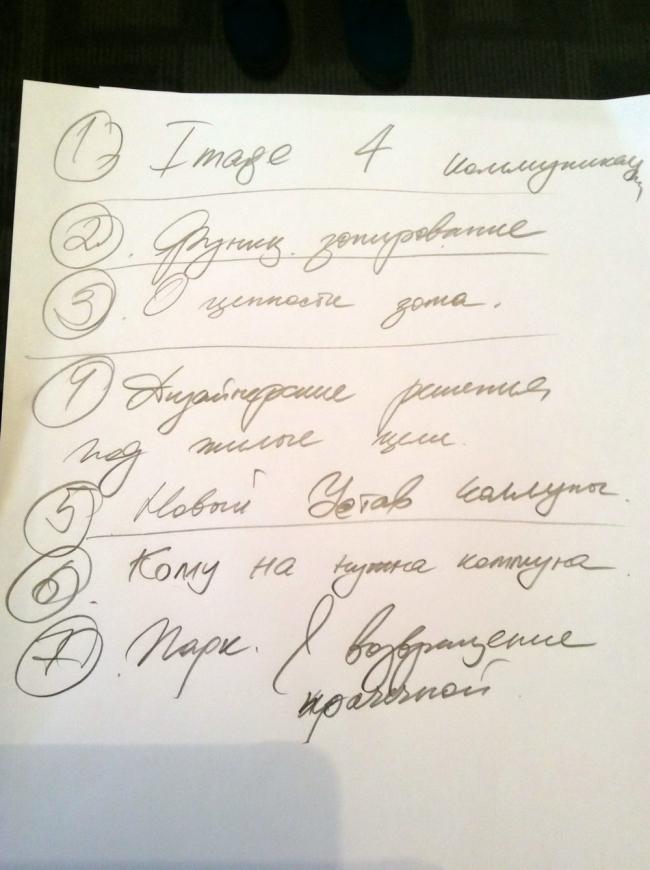 Темы, предложенные Александром Сенаторовым участникам воркшопа. Предоставлено Еленой Гонсалес