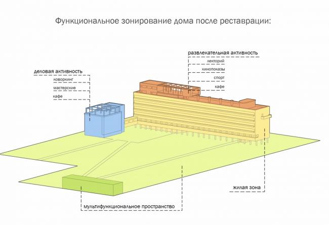 Мария Серова, Андрей Стенюшкин, Наталья Никуленкова. Проект «Точка схода»