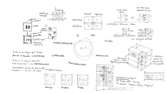 """Центр инноваций Католического университета Чили «Анаклето Анджелини». Набросок """"Что определяет форму проекта?"""" © ELEMENTAL"""