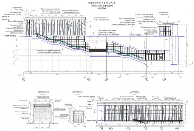 Павильоны A, B, C, D, E, F, G: продольный и поперечный разрез. Дизайн станции метро «Новопеределкино» © United Riga Architects